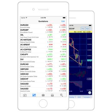 iPhone Trading App - NetTradeX iOS