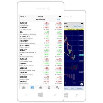 Trading Platform for Windows Mobile