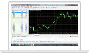MetaTrader 5 Real Account