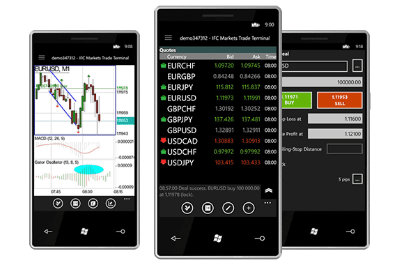 Mobile Trading Platform - NTX Download