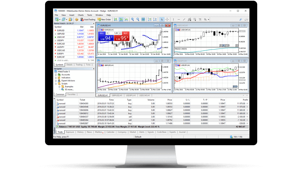 Metatrader 4 Download - MT4 Download