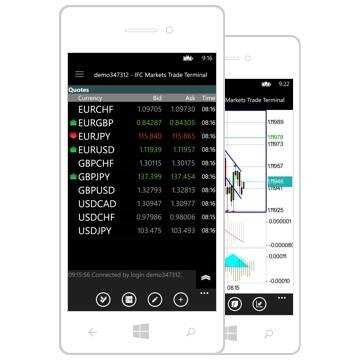NetTradeX Windows Phone