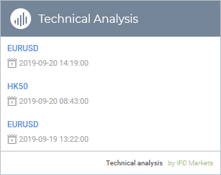 technical-analysis