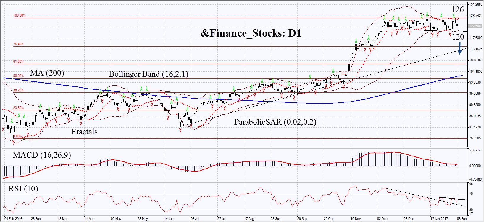 &Finance_Stocks