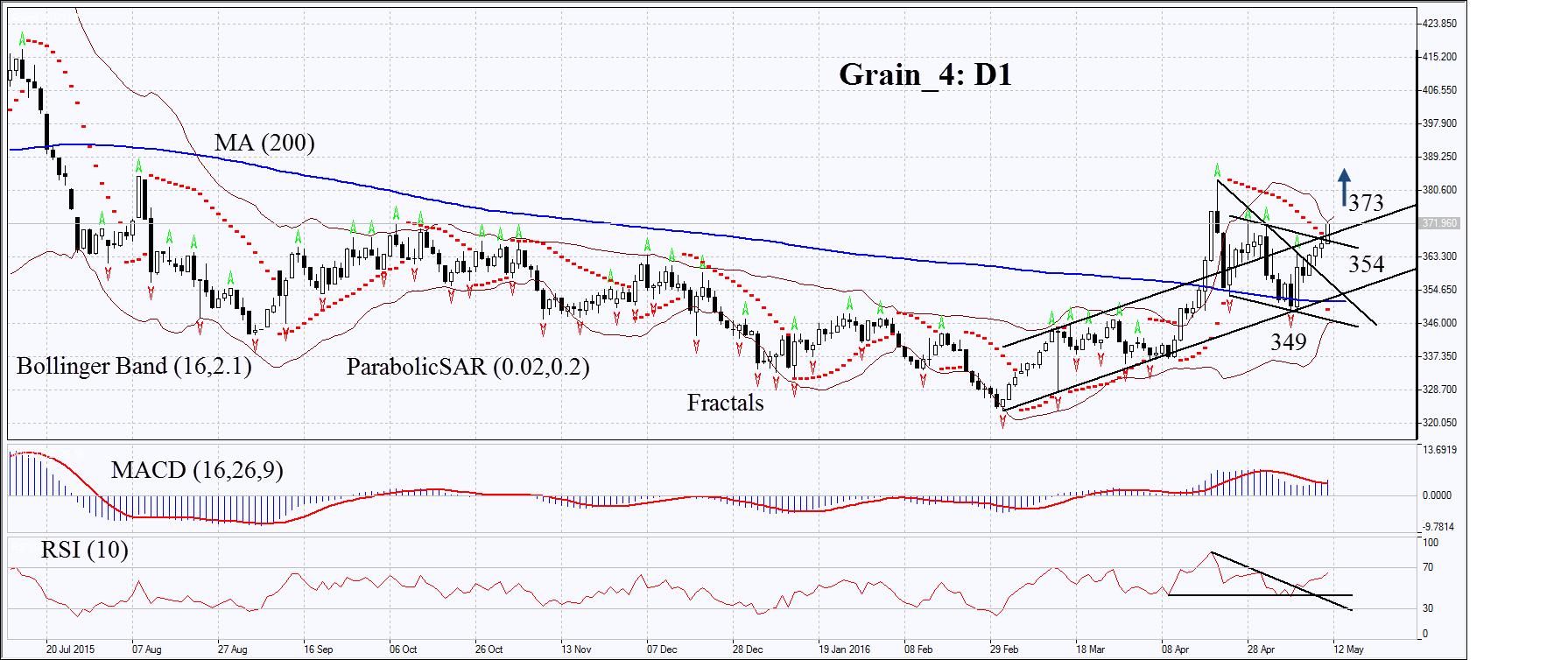Grain_4