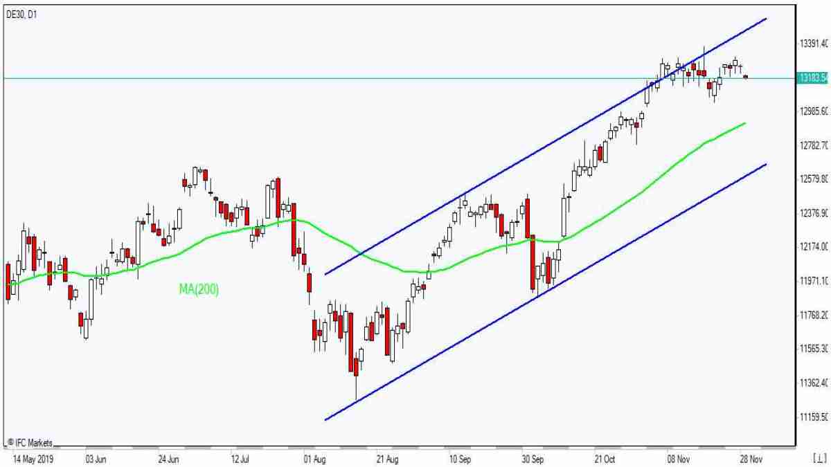 DE30 rising in channel    11/29/2019 Market Overview IFC Markets chart