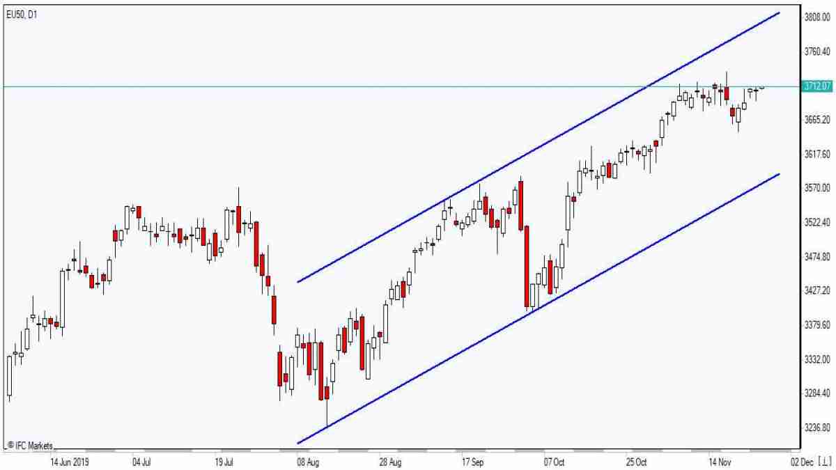 EU50 rising in channel    11/27/2019 Market Overview IFC Markets chart
