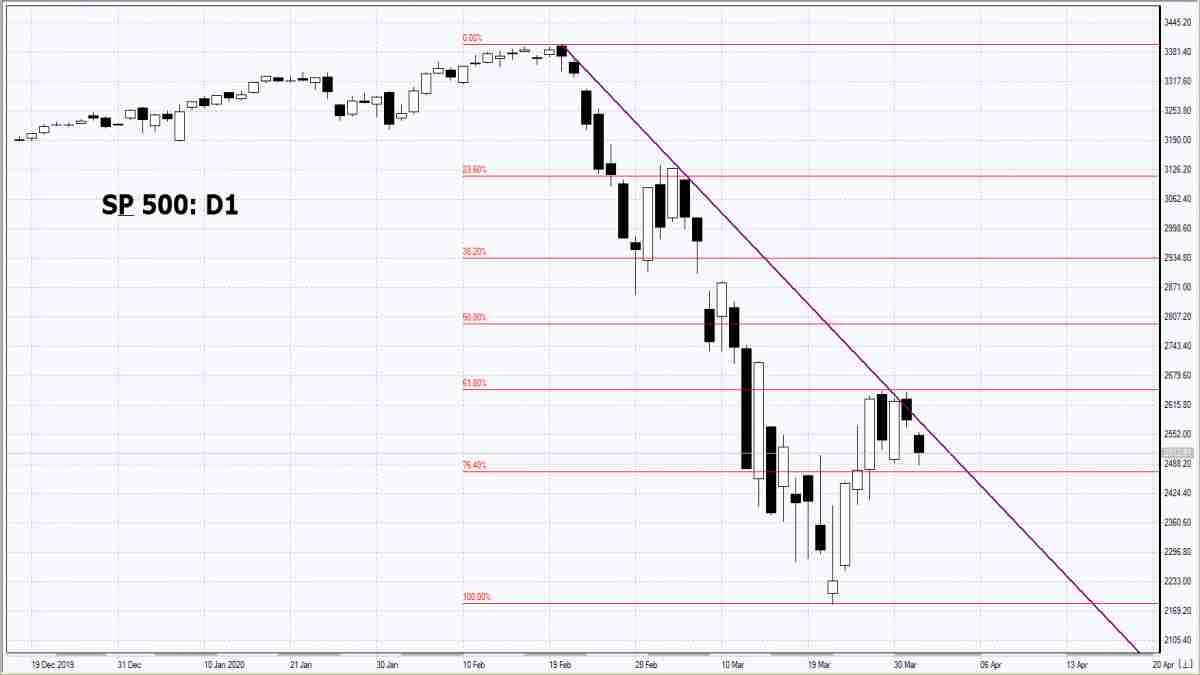 01/04/2020 Market Overview IFC Markets chart