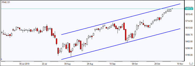 FR40 advancing in channel    11/12/2019 Market Overview IFC Markets chart