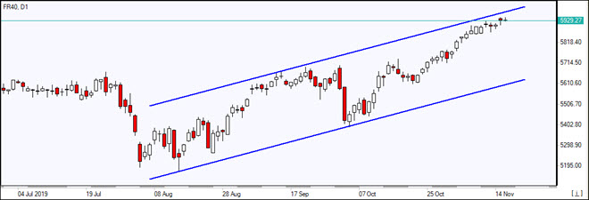 FR40 rise in the channel     11/18/2019 Market Overview IFC Markets chart