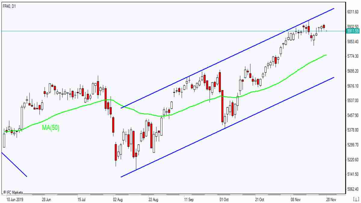 FR40 rising in channel    11/28/2019 Market Overview IFC Markets chart