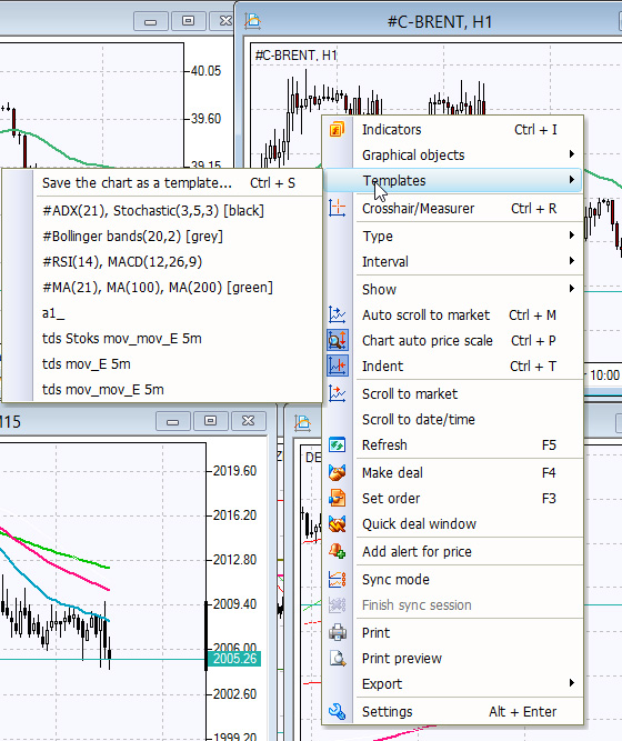 Nettradex Trading Platform How To Work With Chart Templates  Ifcm