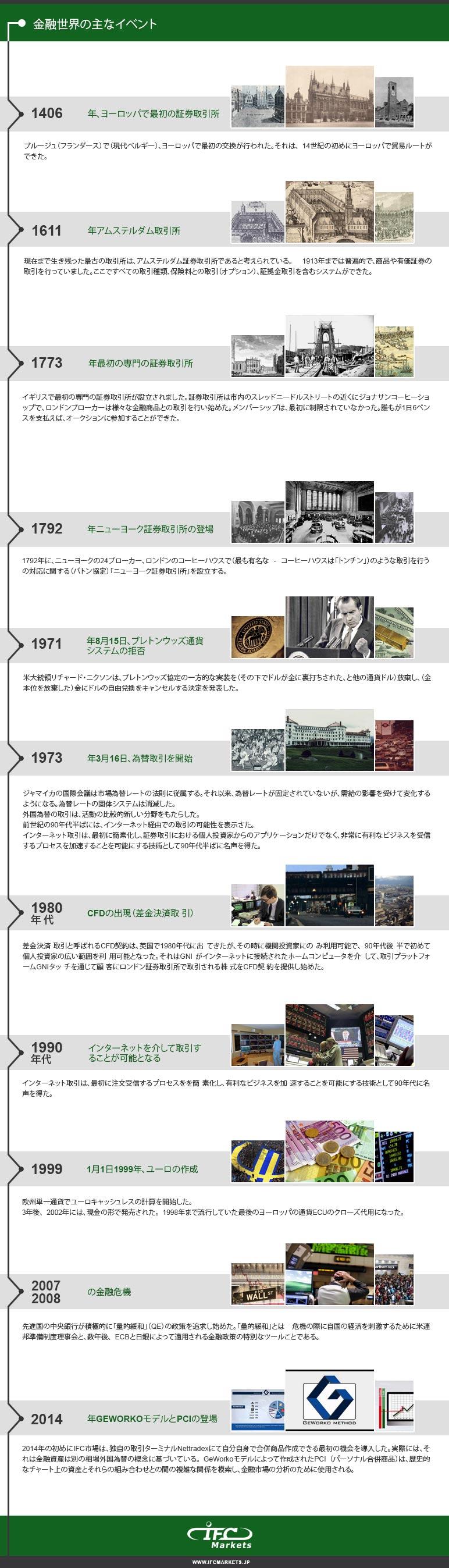 infographics-history
