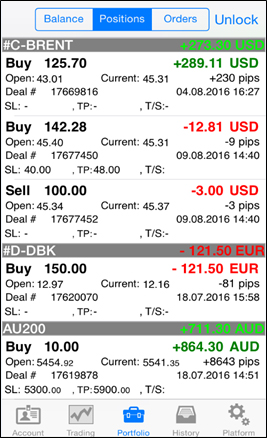 Forex open positions