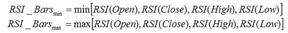 Technical indicators: RSI Bars